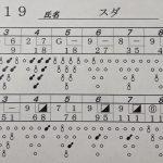ULiSZTの日常 〜ボーリング〜
