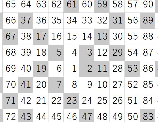 [VBA]ウラムの螺旋を作る[2/2]